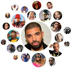 A Data History Of Popular Hip Hop Storybench