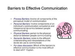 of effective communication essays conclusion of effective communication essays
