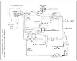 mercury outboard wiring diagram schematic various information and boat wiper motor wiring diagram at Boat Motor Wiring Diagram