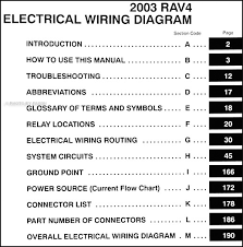 2003 toyota rav4 wiring diagram manual original