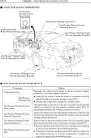 2007 Scion Tc Tire Pressure Light Reset Tire Pressure Warning System Pdf Free Download