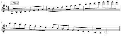 Major Scales On The Violin Hubpages