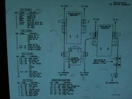 bounder wiring diagram wiring diagrams bounder wiring diagrams bounder auto wiring diagram schematic