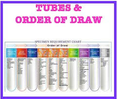 Labcorp Tube Color Chart Phlebotomy Tubes And Tests Chart Phlebotomy Tube