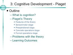Child Cognitive Development Stages Chart Piagets Theory