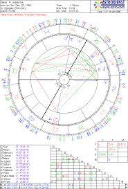Interactive Natal Chart Sample Interactive Astrology Interpretation For Baby Josephine