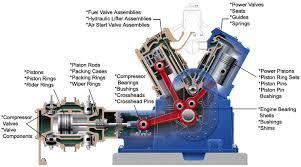 compressor parts details compressor diagram electrical compressor parts details compressor diagram electrical mechanical engineering technology