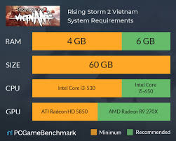Rising Storm 2 Vietnam System Requirements Can I Run It