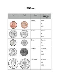 Coin Value Chart Us Bitcoin Processing Speed