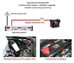 jeep grand cherokee wj upgrading the factory sound system oem 1 interface add chr2 and amp rca cables