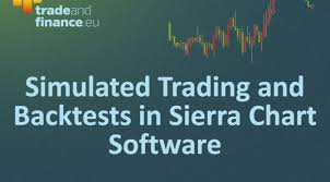 Sierra Chart Forex Broker Simulated Trading And Backtests In Sierra Chart Software