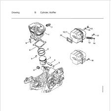 Stihl spare parts manual motorsportwjd