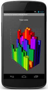 Xamarin Charts Steema Teechart Chart Controls For Xamarin Android