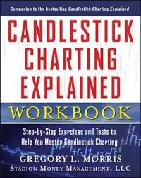 Candlestick Charting Explained Workbook Step By Step