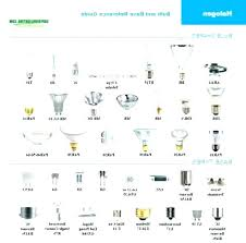 led light bulbs for ceiling fans bulb fan size design small ce