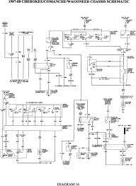 jeep cherokee xj wiring diagram pdf \u2022 wiring diagrams data 2001 jeep cherokee wiring diagram Jeep Cherokee Xj Wiring Diagram #39