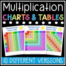 Free Printable Multiplication Chart Free Printable Multiplication Chart Printable Multiplication Table