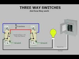 three way switches & how they work, control one light with two How To Wire Two Switches To One Light three way switches & how they work, control one light with two switches, example a hall light with a switch at each end carpentry tips pinterest hall how to wire two switches to one light diagram