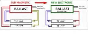 wiring diagram for 2 lamp ballast wiring image ballast wiring diagram t12 images on wiring diagram for 2 lamp ballast