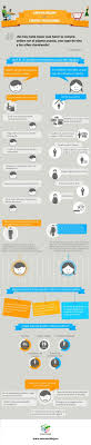 best images about mobile payments ecommerce compra tradicional vs compra online infografia infographic ecommerce