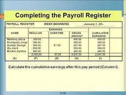 What Is A Payroll Register Chapter 10 Skyline College Ppt Download