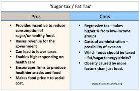 According To The Chart The Citizens Are Being Taxed Pros And Cons Of Fat Tax Economics Help
