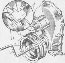 Как установить и проверить зажигание на двигателе ЗИЛ  Установка поршня первого цилиндра в в м т