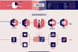 Infographic CV-Agata Polasik Infographic