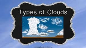 Types Of Clouds For Children Science Weather 101 Video For Teaching