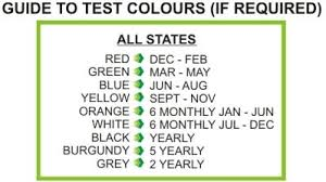 Electrical Tagging Colour Chart Wa Test Tag Regulations Portable Appliance Testers