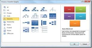 Smartart Powerpoint Organizational Chart Create An Organizational Chart The Productivity Hub
