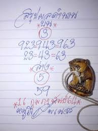 เลขเด็ดหวยดังงวดนี้ 16/02/64 ประจำวันที่ 11 กุมภาพันธ์ 2564