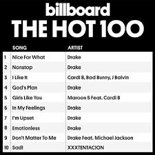 Billboard Charts 2018 Download Hot 100 Singles Chart Billboard 14 July 2018 Reggae