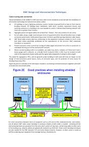 emc design and interconnection techniques