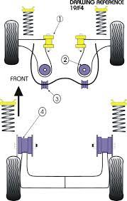 ford fiesta mk5 wiring diagram wiring diagram ford transit radio wiring diagram diagrams and schematics