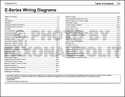 1990 ford fiesta wiring diagram wiring diagram library 2013 ford econoline wiring diagram manual original van e150 e250table of contents page