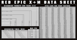 Red Camera Resolution Chart Epic M And X Data Sheet