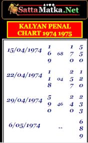Mumbai Patti Chart Satta Matka Kalyan Panel Chart 1974 1975 Chart Diagram