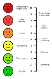 Pain Scale Smiley Face Chart Www Bedowntowndaytona Com