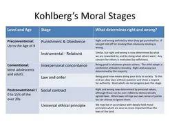 lawrence kohlberg s stages of moral development essay  lawrence kohlberg s stages of moral development essay