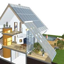 Self sufficient home designs home design ideas