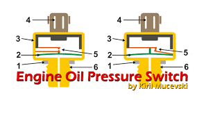 engine oil pressure switch operating principles and diagnostics designed by kiril mucevski
