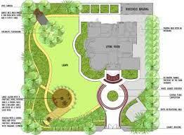 small garden design plans with box