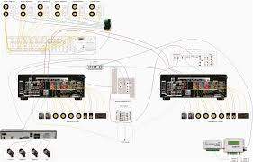whole house audio wiring diagram on 8190 2 jpg beautiful carlplant home stereo system installation at Whole House Audio Wiring Diagram