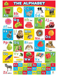 Alphabet Chart With Pictures School Zone Wall Chart The Alphabet
