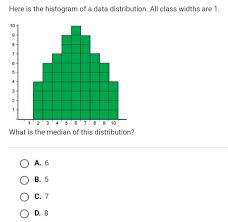 What Is The Median Of This Distribution Brainly Com
