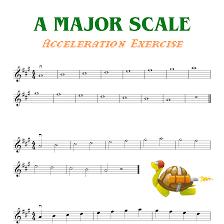 Scales Arpeggios Archives Violinschool Com