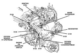 dodge neon 2001 engine diagram dodge wiring diagrams online