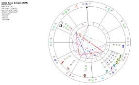 Solar Eclipse Natal Chart The March 9th 2016 Solar Eclipse Cosmic Intelligence Agency