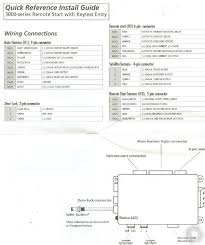 compustar wiring diagram images compustar remote start wiring compustar remote start wiring diagram auto